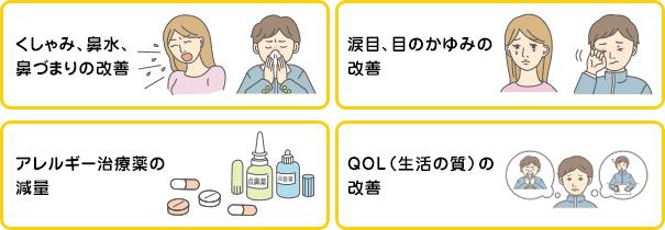 くしゃみ、鼻水、鼻づまりの改善 涙目、目のかゆみの改善 アレルギー治療薬の減量 QOL(生活の質)の改善